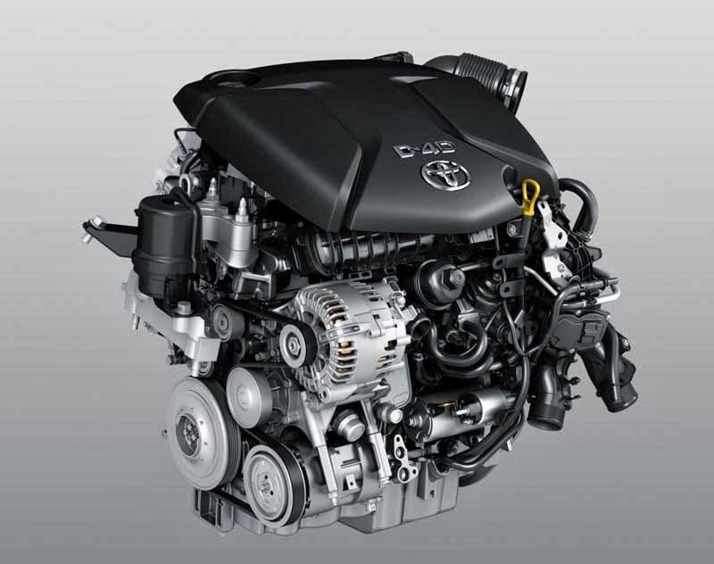 Toyota – BMW συνεργασία με νέο κινητήρα