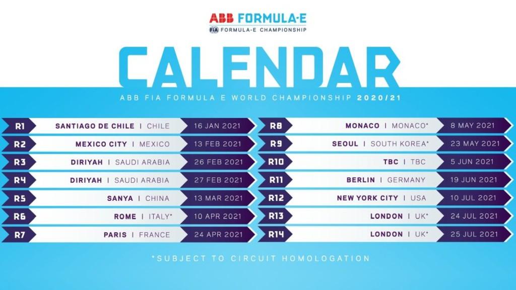 Το πρόγραμμα της Formula e για το 2021