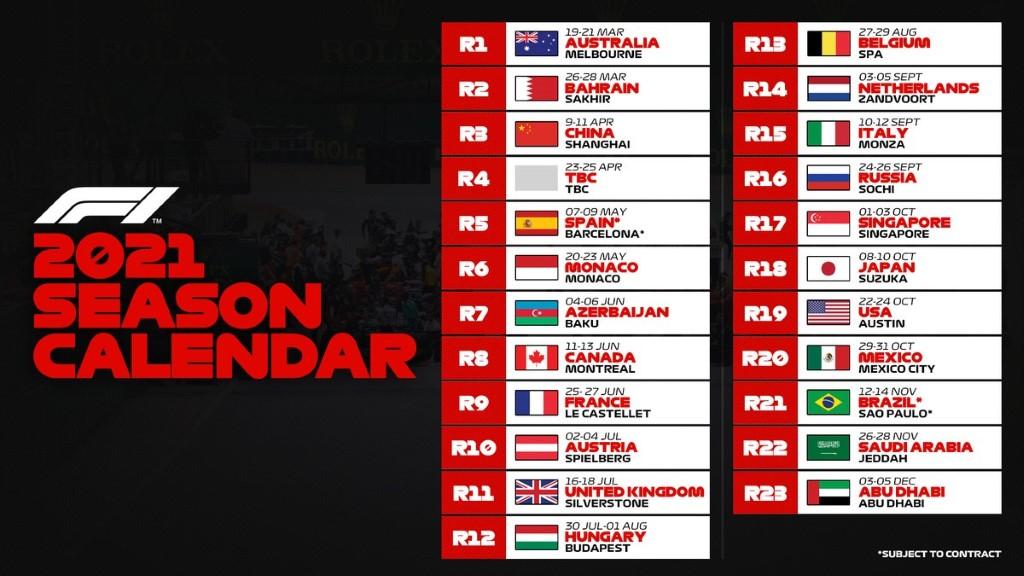 Το επίσημο πρόγραμμα της F1 για το 2021